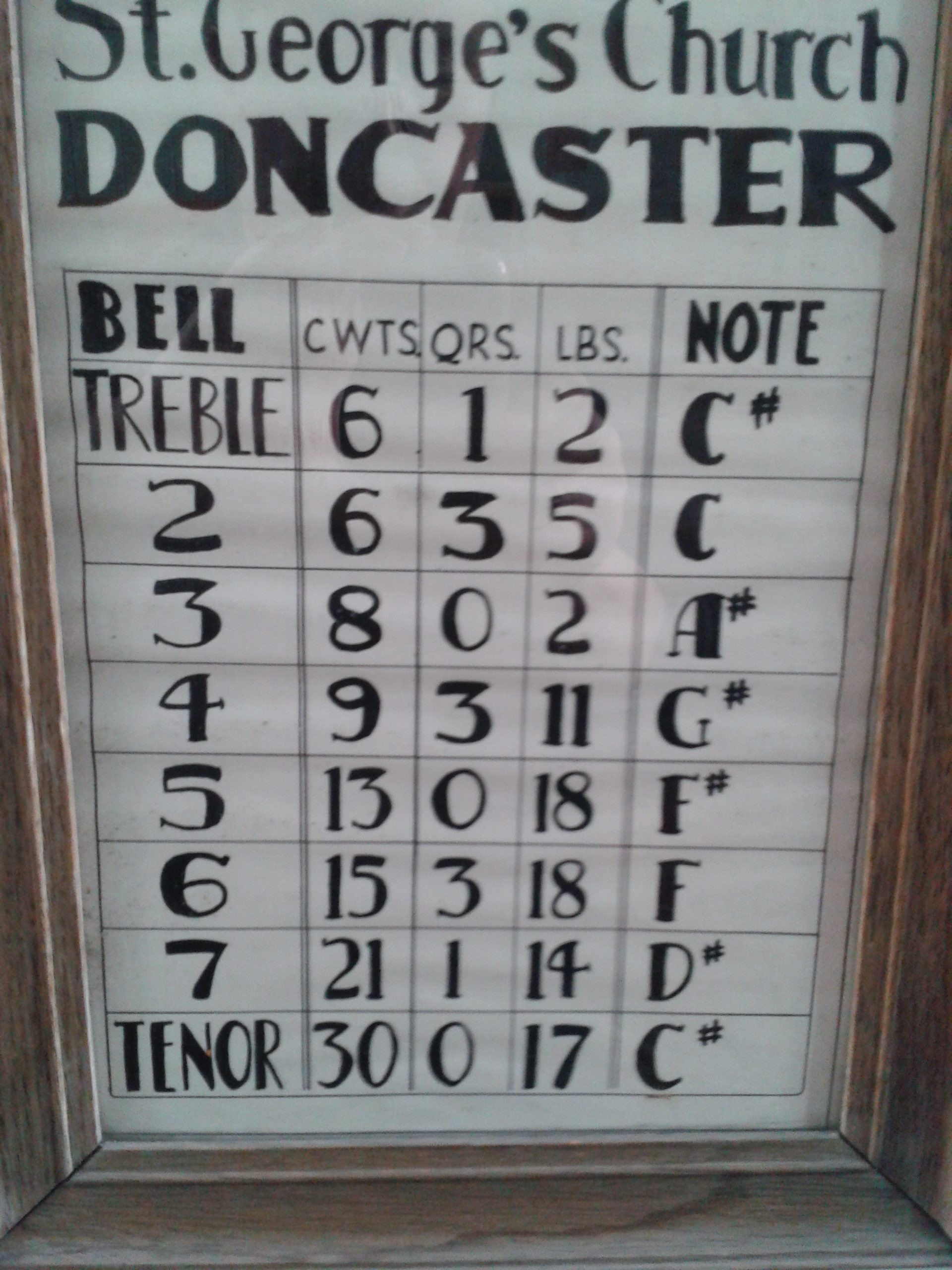 Doncaster Minster Bells listed by weight and note.